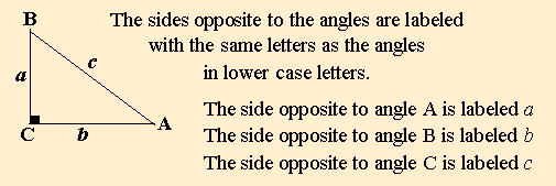 trig 1 definitions and right triangles