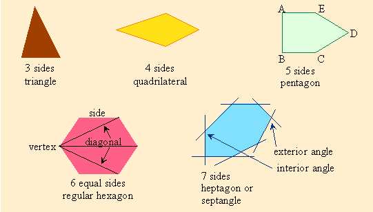 Polygons - The exterior angle of a triangle is equal to ...